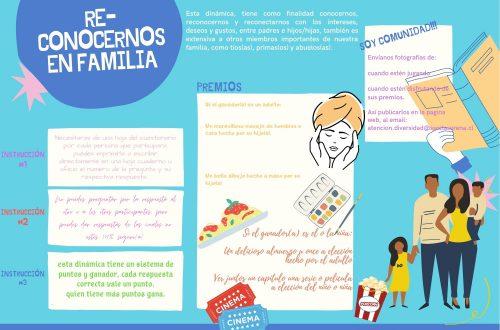 REGLAS DINÁMICA RE-CONOCERNOS EN FAMILIA